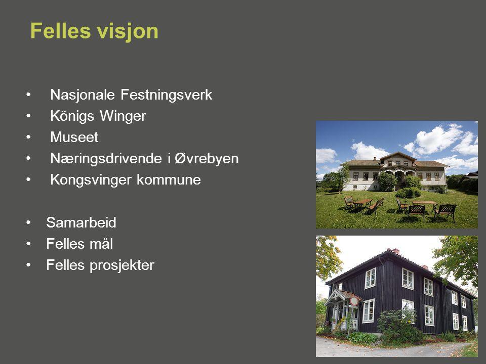 Felles visjon • Nasjonale Festningsverk • Königs Winger • Museet • Næringsdrivende i Øvrebyen • Kongsvinger kommune •Samarbeid •Felles mål •Felles prosjekter
