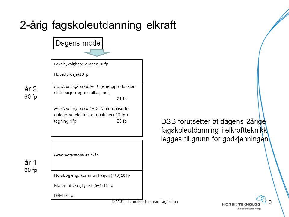 2-årig fagskoleutdanning elkraft 10 Norsk og eng.
