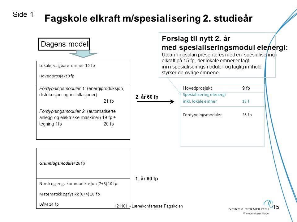 Fagskole elkraft m/spesialisering 2.studieår Norsk og eng.