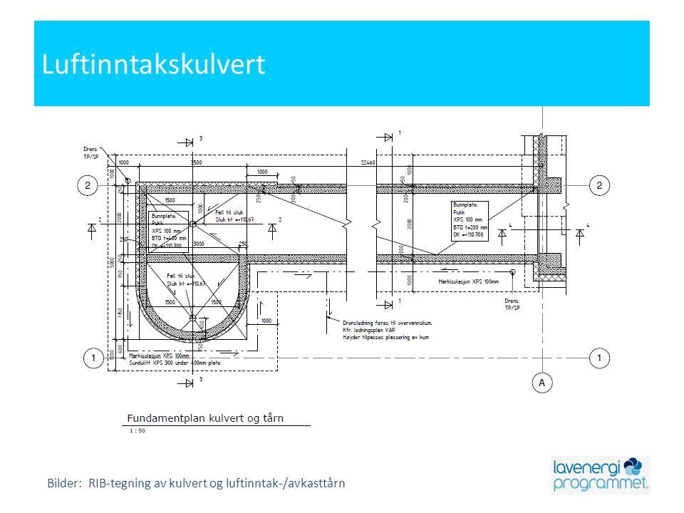 Luftinntakskulvert Bilder: RIB-tegning av kulvert og luftinntak-/avkasttårn