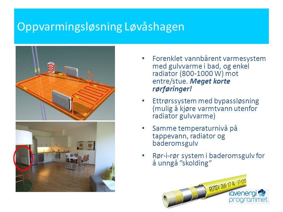 Oppvarmingsløsning Løvåshagen • Forenklet vannbårent varmesystem med gulvvarme i bad, og enkel radiator (800-1000 W) mot entre/stue.