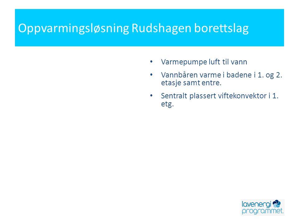 Oppvarmingsløsning Rudshagen borettslag • Varmepumpe luft til vann • Vannbåren varme i badene i 1.