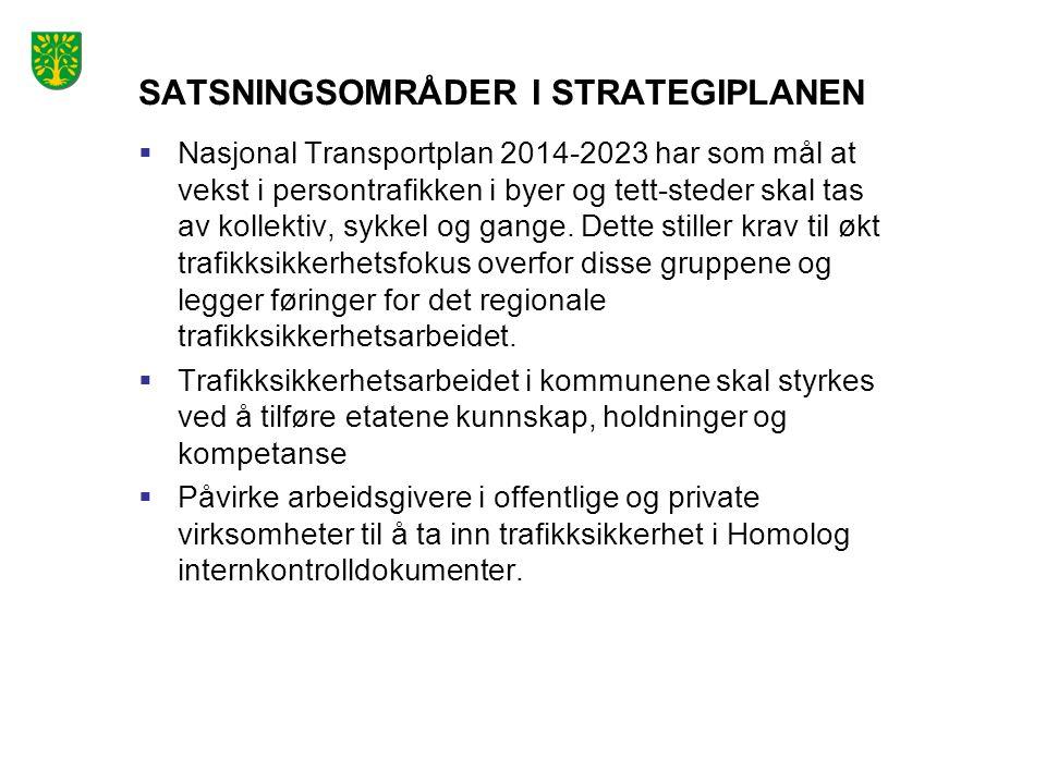 SATSNINGSOMRÅDER I STRATEGIPLANEN  Nasjonal Transportplan 2014-2023 har som mål at vekst i persontrafikken i byer og tett-steder skal tas av kollekti