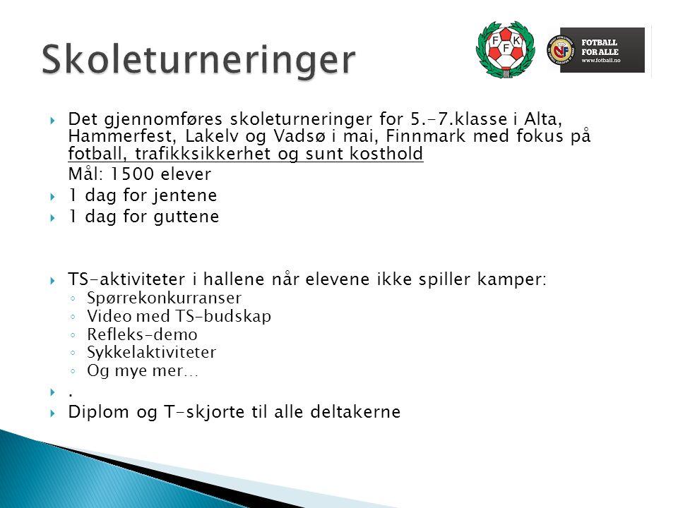  Det gjennomføres skoleturneringer for 5.-7.klasse i Alta, Hammerfest, Lakelv og Vadsø i mai, Finnmark med fokus på fotball, trafikksikkerhet og sunt