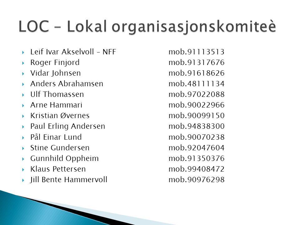  Leif Ivar Akselvoll – NFFmob.91113513  Roger Finjordmob.91317676  Vidar Johnsenmob.91618626  Anders Abrahamsenmob.48111134  Ulf Thomassenmob.970