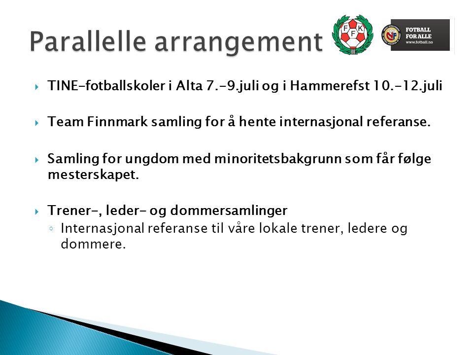  TINE-fotballskoler i Alta 7.-9.juli og i Hammerefst 10.-12.juli  Team Finnmark samling for å hente internasjonal referanse.  Samling for ungdom me