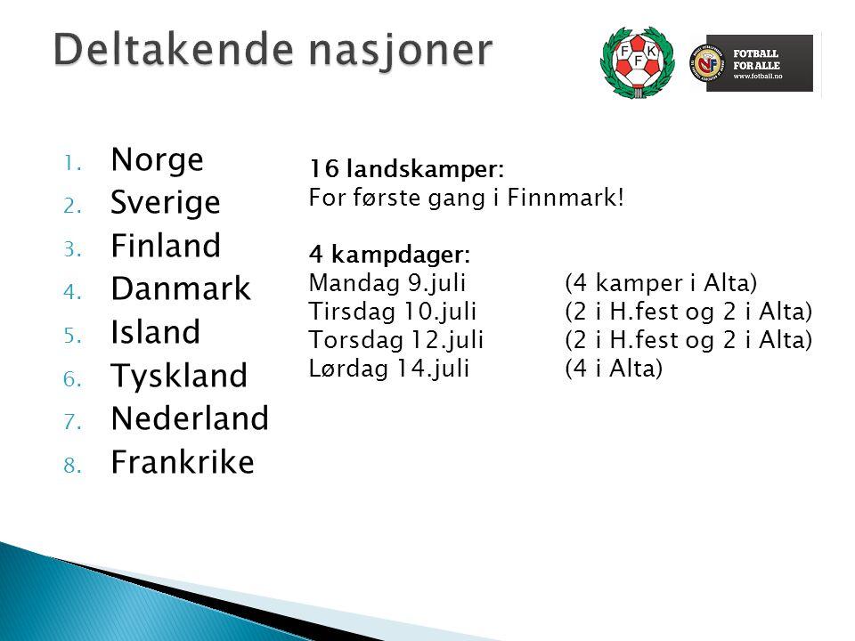 1. Norge 2. Sverige 3. Finland 4. Danmark 5. Island 6. Tyskland 7. Nederland 8. Frankrike 16 landskamper: For første gang i Finnmark! 4 kampdager: Man