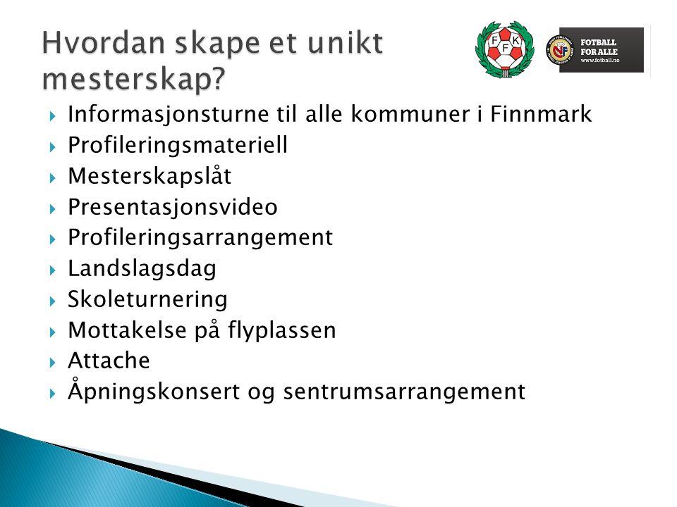  Tirsdag 14.februar: ◦ Presentasjon av alle samarbeidspartnerne og informasjonsheftet om mesterskapet.