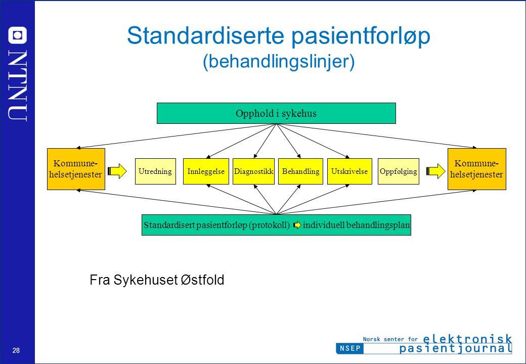28 Standardiserte pasientforløp (behandlingslinjer) Kommune- helsetjenester Fra Sykehuset Østfold UtredningBehandlingInnleggelseDiagnostikkOppfølgingU
