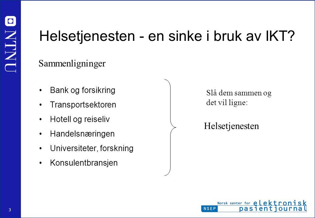 3 Helsetjenesten - en sinke i bruk av IKT? •Bank og forsikring •Transportsektoren •Hotell og reiseliv •Handelsnæringen •Universiteter, forskning •Kons
