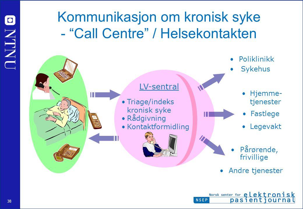 """38 Kommunikasjon om kronisk syke - """"Call Centre"""" / Helsekontakten •Andre tjenester •Fastlege •Poliklinikk •Hjemme- tjenester •Sykehus •Pårørende, friv"""