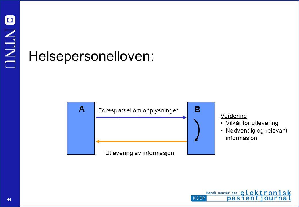 44 Helsepersonelloven: Forespørsel om opplysninger Vurdering •Vilkår for utlevering •Nødvendig og relevant informasjon Utlevering av informasjon A B