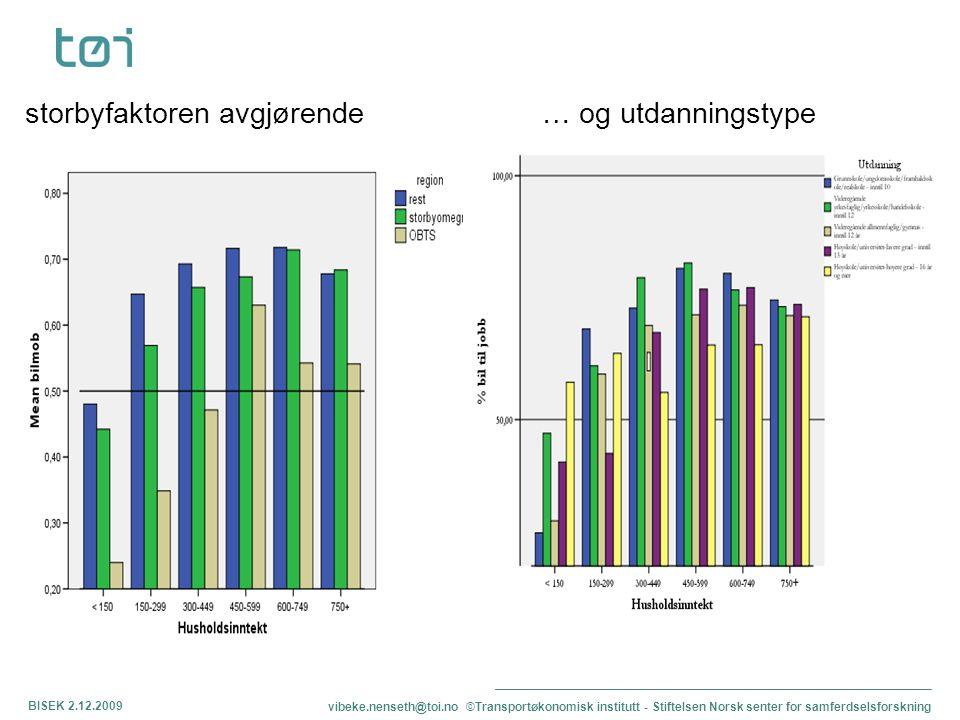BISEK 2.12.2009 vibeke.nenseth@toi.no ©Transportøkonomisk institutt - Stiftelsen Norsk senter for samferdselsforskning storbyfaktoren avgjørende… og u