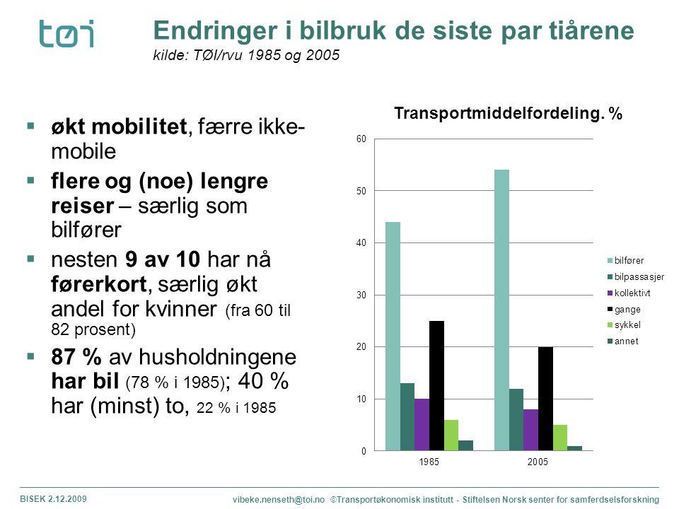 Endringer i bilbruk de siste par tiårene kilde: TØI/rvu 1985 og 2005  økt mobilitet, færre ikke- mobile  flere og (noe) lengre reiser – særlig som b