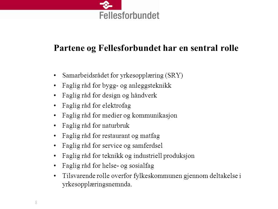Arbeidsinnvandrere • Innvandrere som er omfattet av introduksjonsloven, har rett og plikt til opplæring i norsk og samfunnsfag.