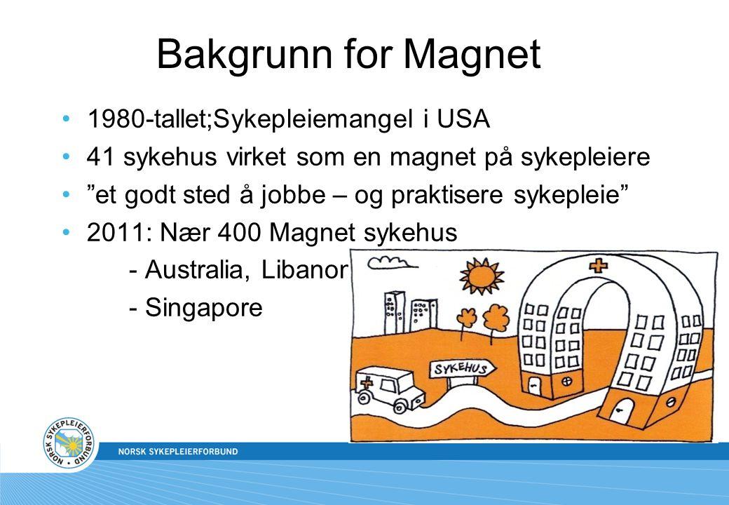 •1980-tallet;Sykepleiemangel i USA •41 sykehus virket som en magnet på sykepleiere • et godt sted å jobbe – og praktisere sykepleie •2011: Nær 400 Magnet sykehus - Australia, Libanon, - Singapore Bakgrunn for Magnet