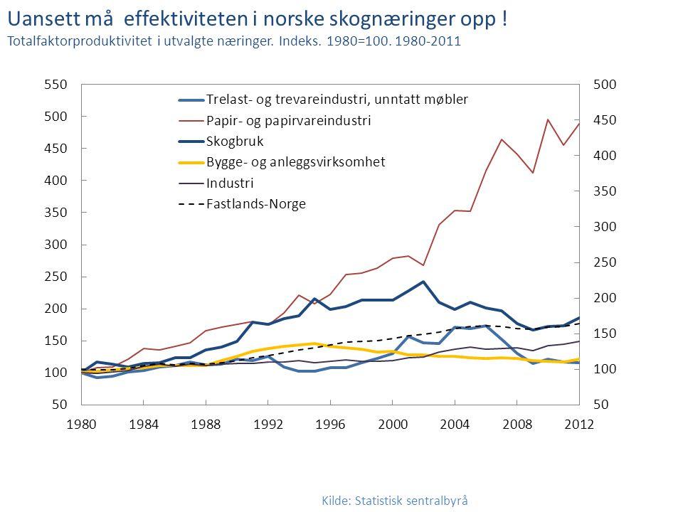 Uansett må effektiviteten i norske skognæringer opp ! Totalfaktorproduktivitet i utvalgte næringer. Indeks. 1980=100. 1980-2011 Kilde: Statistisk sent