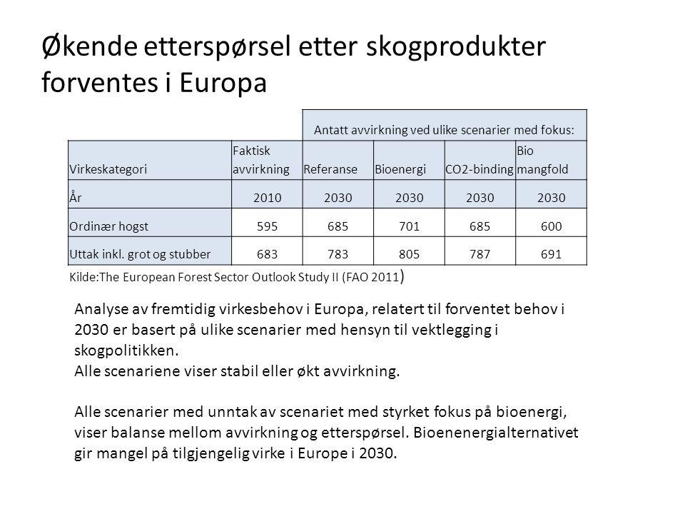 Økende etterspørsel etter skogprodukter forventes i Europa Antatt avvirkning ved ulike scenarier med fokus: Virkeskategori Faktisk avvirkningReferanse