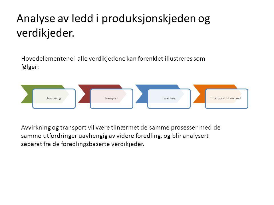 Analyse av ledd i produksjonskjeden og verdikjeder. AvvirkningTransportForedlingTransport til marked Hovedelementene i alle verdikjedene kan forenklet