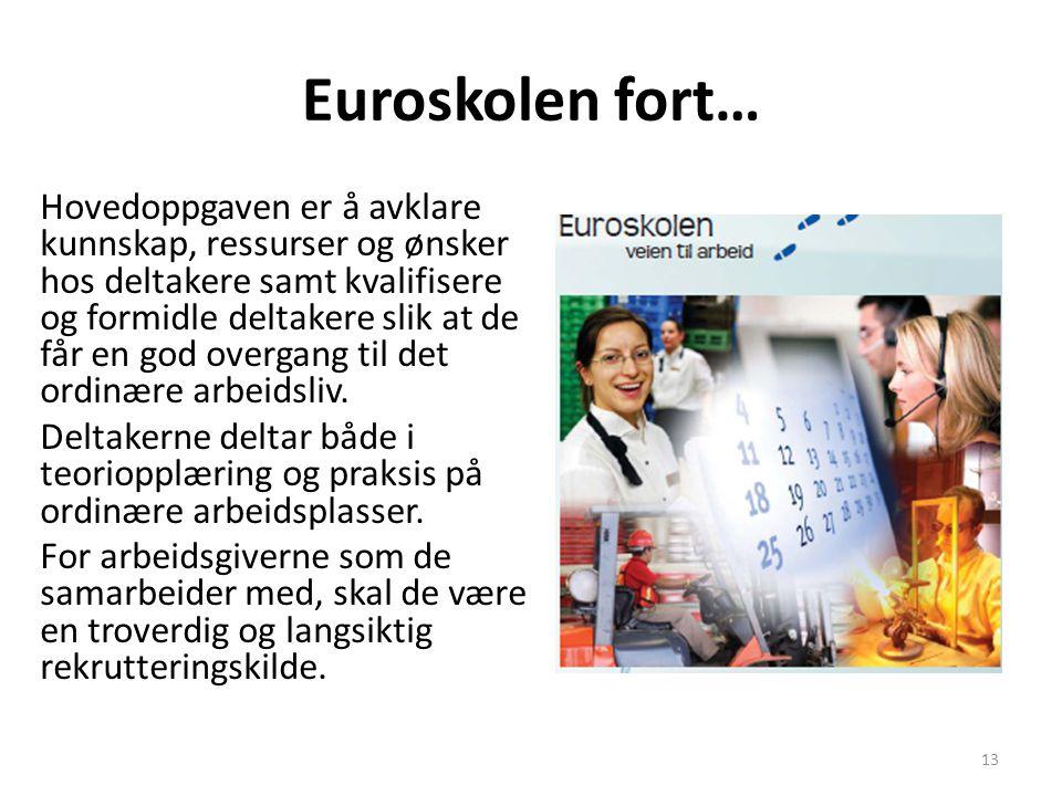Aktiv start Tiltak i Trondheim kommune som rettet seg mot personer i aldersgruppa 16-30 år som var inaktive, men som ønsket å komme i gang i arbeidslivet eller med videre skolegang og som sliter med å nyttiggjøre seg eksisterende tiltak, og som derfor har behov for tett oppfølging.