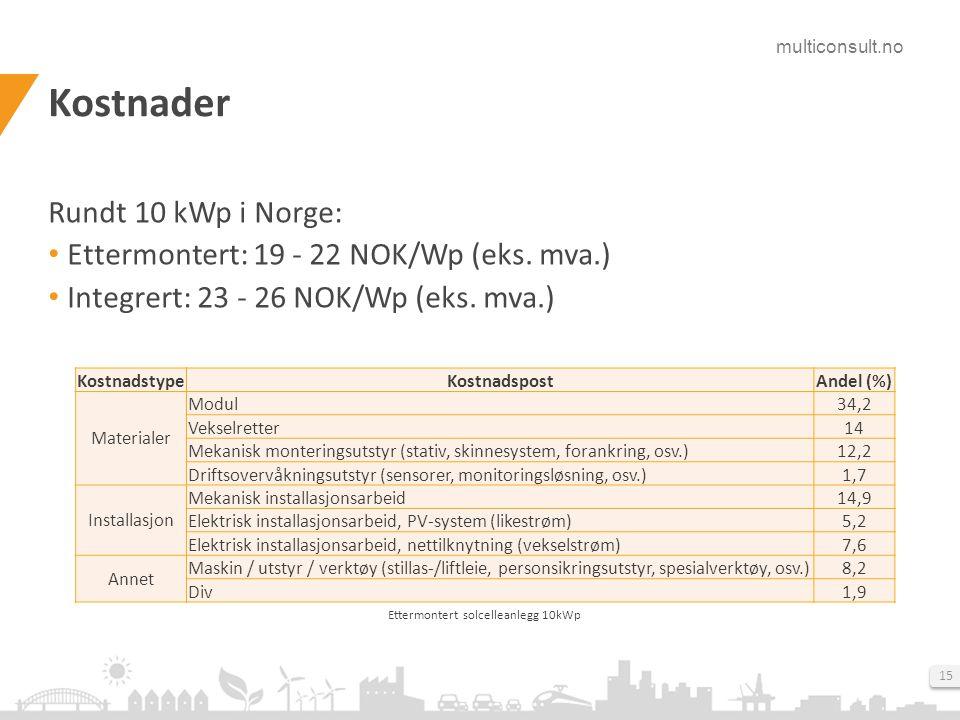 multiconsult.no 15 Kostnader Rundt 10 kWp i Norge: • Ettermontert: 19 - 22 NOK/Wp (eks. mva.) • Integrert: 23 - 26 NOK/Wp (eks. mva.) KostnadstypeKost