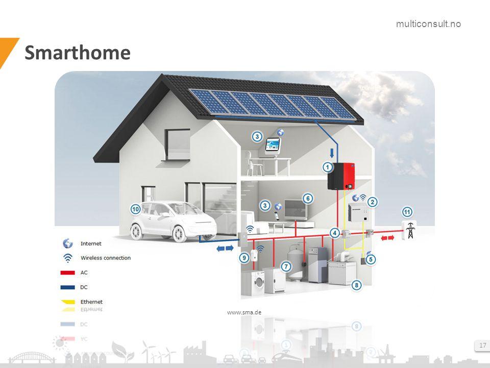 multiconsult.no 17 Smarthome www.sma.de