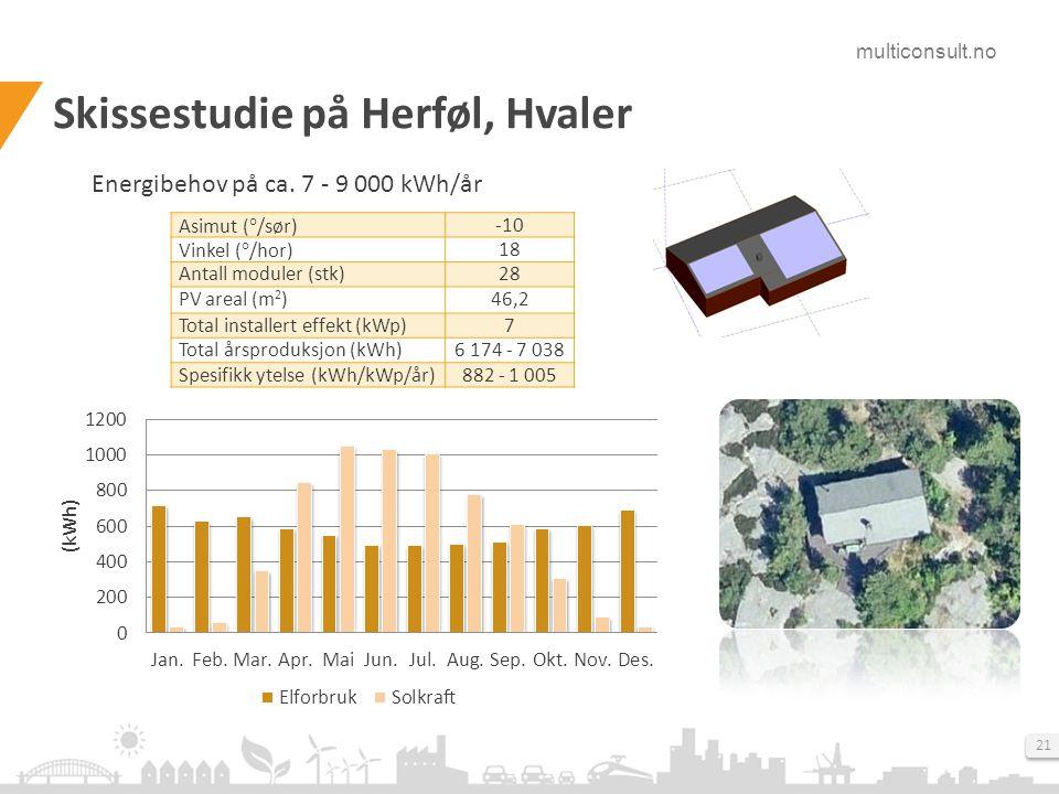 multiconsult.no 21 Skissestudie på Herføl, Hvaler Asimut (°/sør)-10 Vinkel (°/hor)18 Antall moduler (stk)28 PV areal (m 2 )46,2 Total installert effek