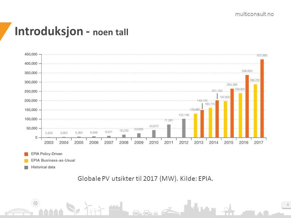 multiconsult.no 4 Introduksjon - noen tall Globale PV utsikter til 2017 (MW). Kilde: EPIA.