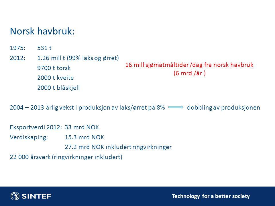 Technology for a better society 1975:531 t 2012:1.26 mill t (99% laks og ørret) 9700 t torsk 2000 t kveite 2000 t blåskjell 2004 – 2013 årlig vekst i