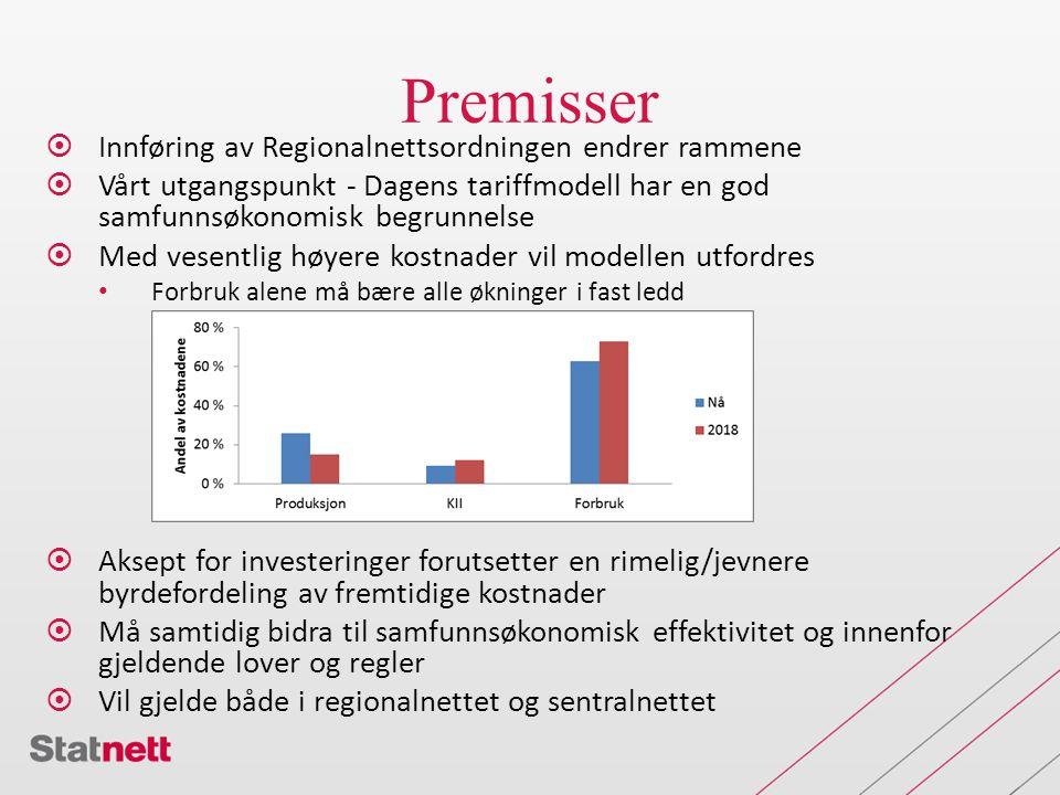 Premisser  Innføring av Regionalnettsordningen endrer rammene  Vårt utgangspunkt - Dagens tariffmodell har en god samfunnsøkonomisk begrunnelse  Med vesentlig høyere kostnader vil modellen utfordres • Forbruk alene må bære alle økninger i fast ledd  Aksept for investeringer forutsetter en rimelig/jevnere byrdefordeling av fremtidige kostnader  Må samtidig bidra til samfunnsøkonomisk effektivitet og innenfor gjeldende lover og regler  Vil gjelde både i regionalnettet og sentralnettet