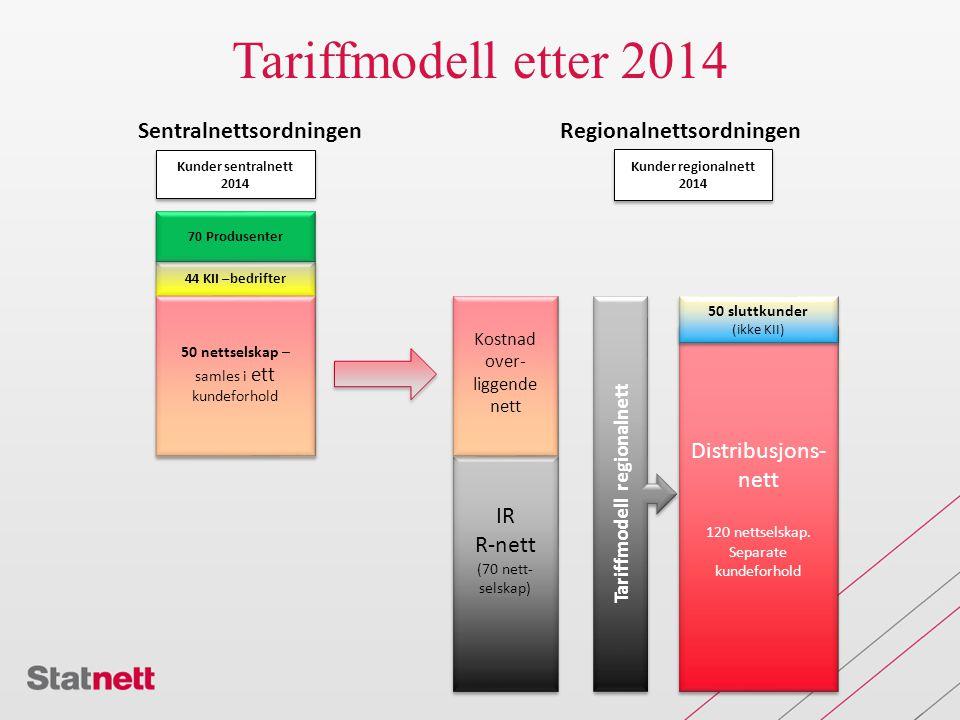 Tariffmodell etter 2014 44 KII –bedrifter Kunder regionalnett 2014 Kunder sentralnett 2014 50 nettselskap – samles i ett kundeforhold IR R-nett (70 nett- selskap) Tariffmodell regionalnett Distribusjons- nett 120 nettselskap.