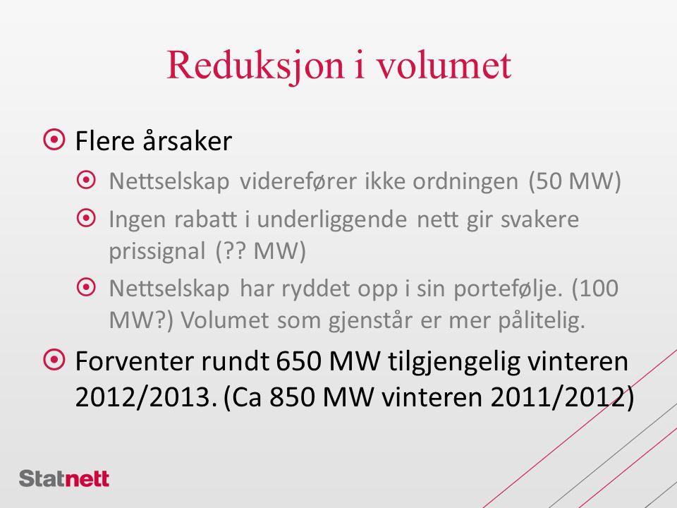 Reduksjon i volumet  Flere årsaker  Nettselskap viderefører ikke ordningen (50 MW)  Ingen rabatt i underliggende nett gir svakere prissignal (?.