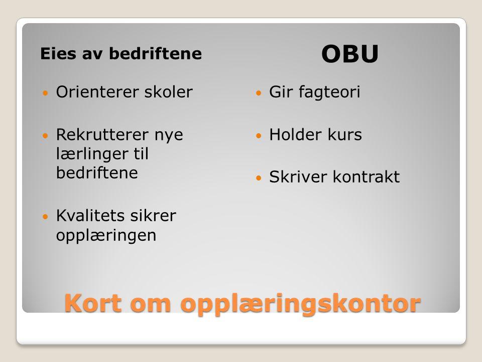Eies av bedriftene OBU  Orienterer skoler  Rekrutterer nye lærlinger til bedriftene  Kvalitets sikrer opplæringen  Gir fagteori  Holder kurs  Sk