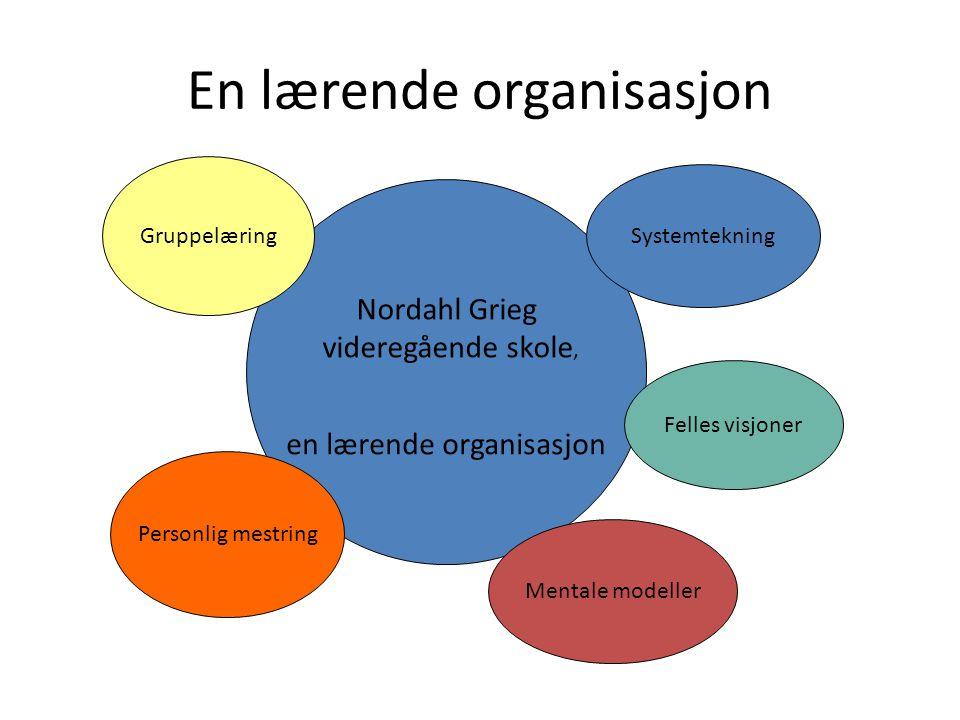 en lærende organisasjon Nordahl Grieg videregående skole, Personlig mestring Systemtekning Mentale modeller Felles visjoner Gruppelæring En lærende or
