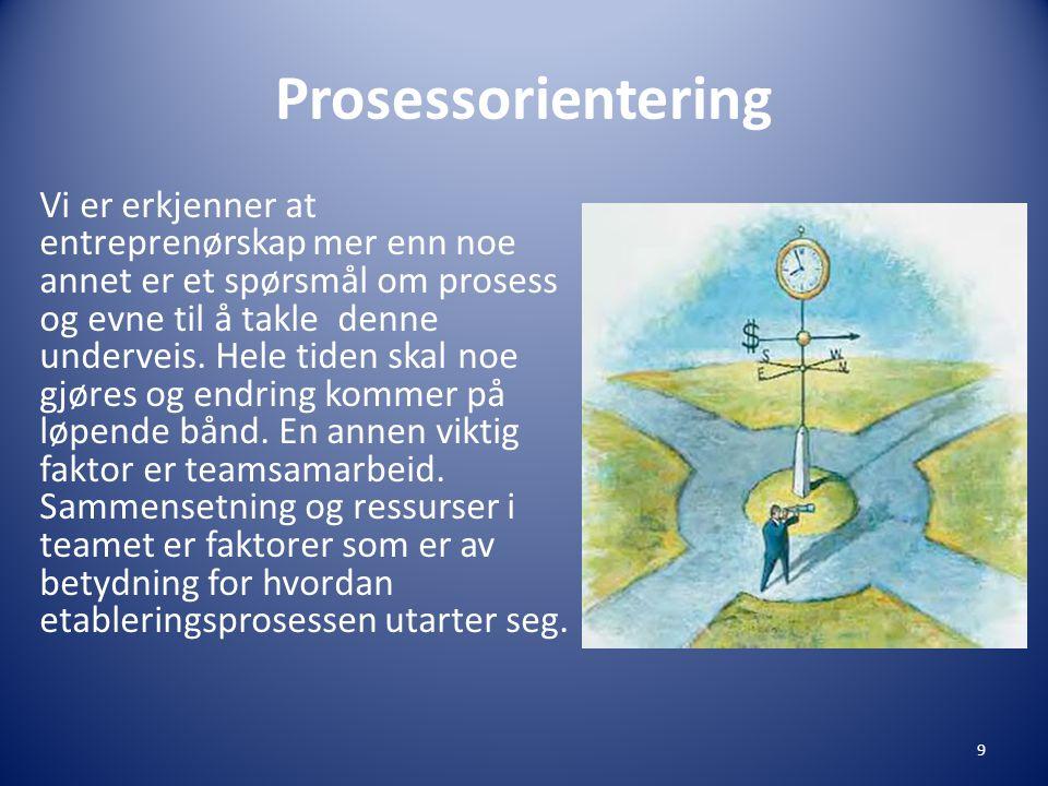 Prosessorientering Vi er erkjenner at entreprenørskap mer enn noe annet er et spørsmål om prosess og evne til å takle denne underveis.