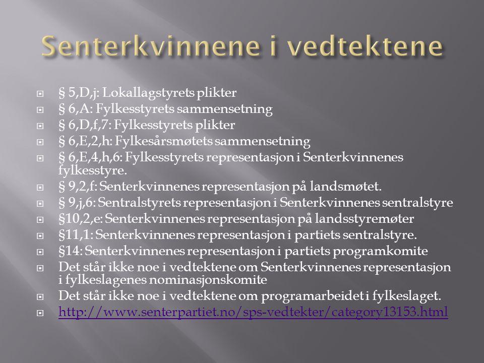  § 5,D,j: Lokallagstyrets plikter  § 6,A: Fylkesstyrets sammensetning  § 6,D,f,7: Fylkesstyrets plikter  § 6,E,2,h: Fylkesårsmøtets sammensetning