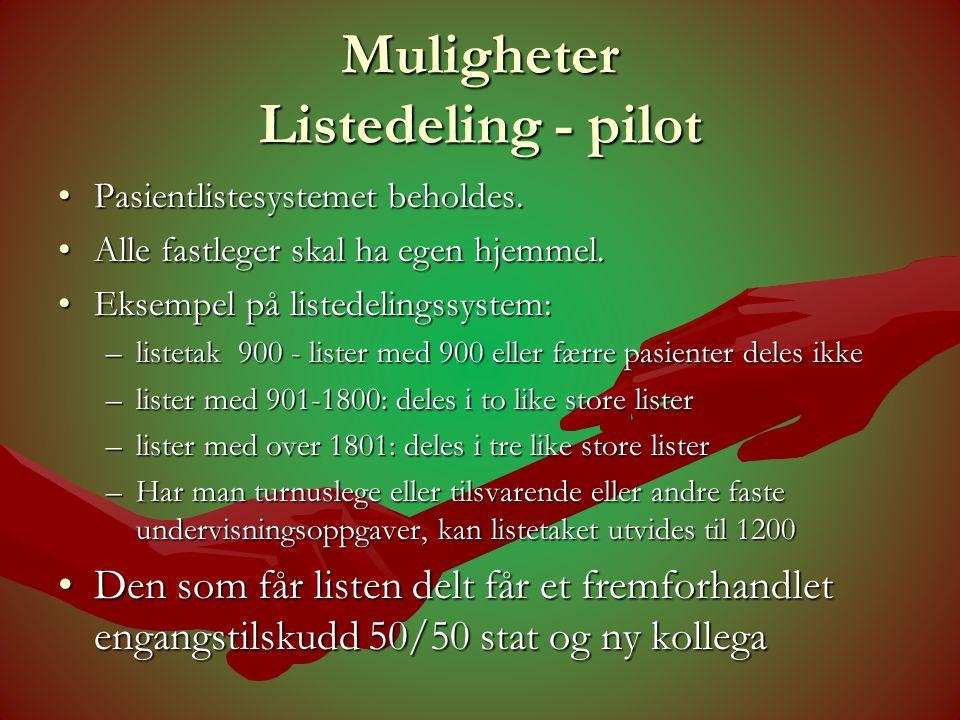 Muligheter Listedeling - pilot •Pasientlistesystemet beholdes.