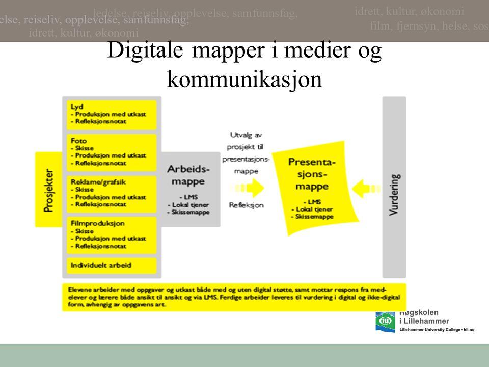 Digitale mapper i medier og kommunikasjon