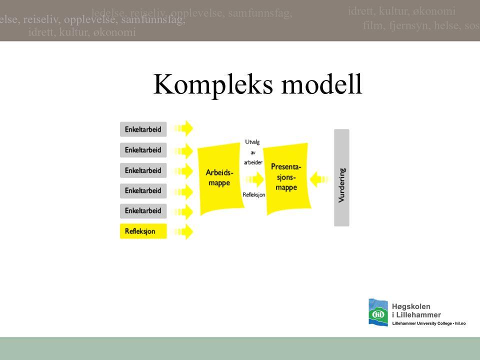 Kompleks modell