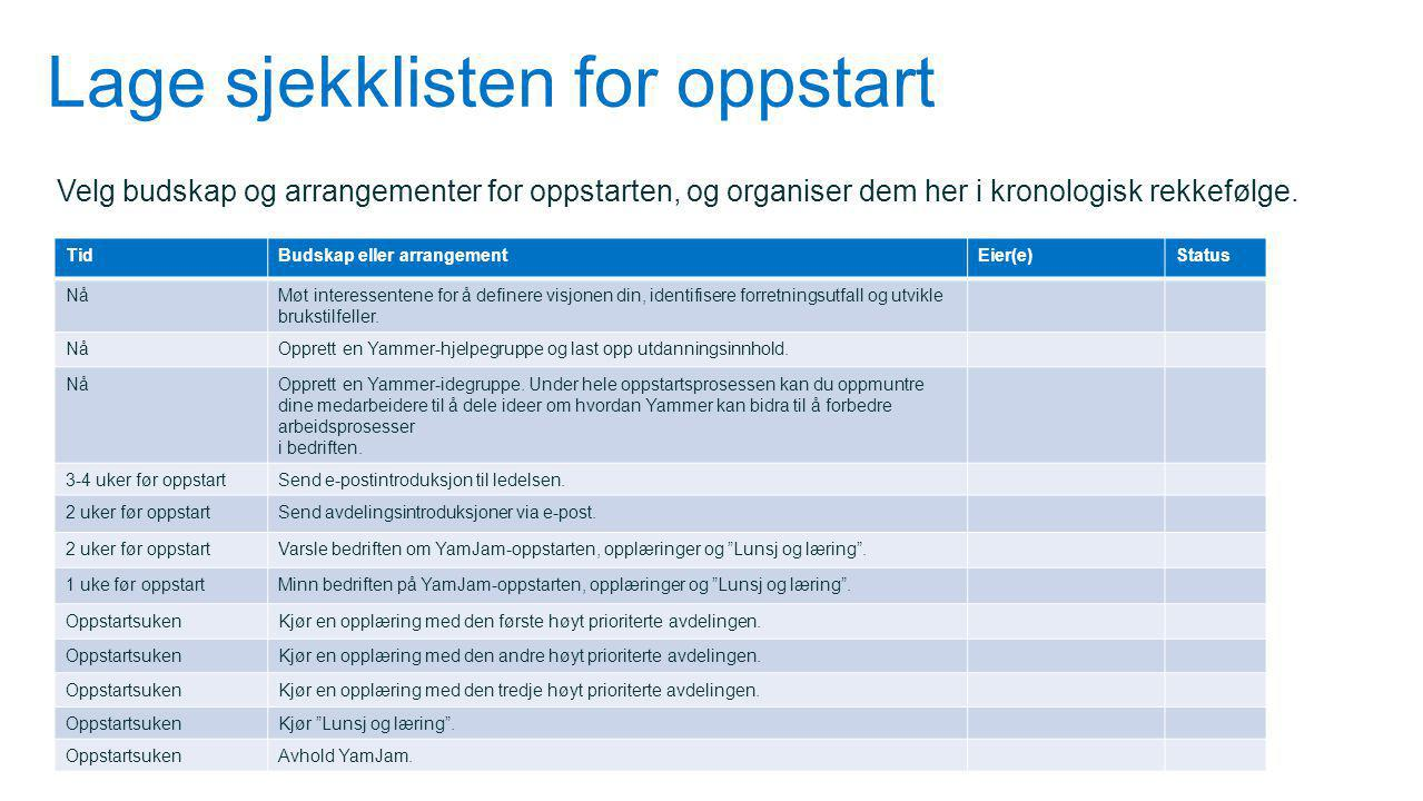 Lage sjekklisten for oppstart TidBudskap eller arrangementEier(e)Status NåMøt interessentene for å definere visjonen din, identifisere forretningsutfall og utvikle brukstilfeller.
