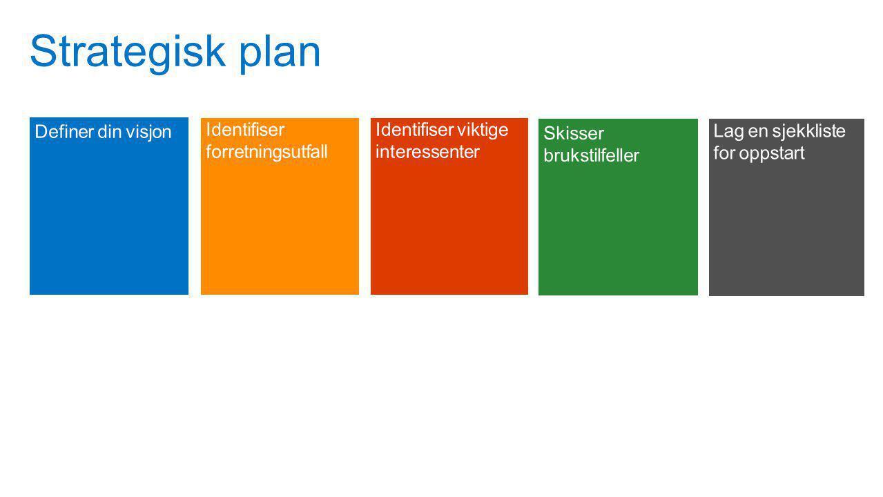 Agenda Strategisk plan