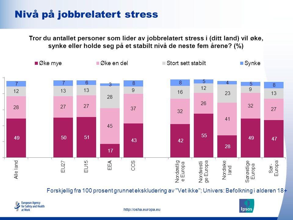 11 http://osha.europa.eu Forskjellig fra 100 prosent grunnet ekskludering av