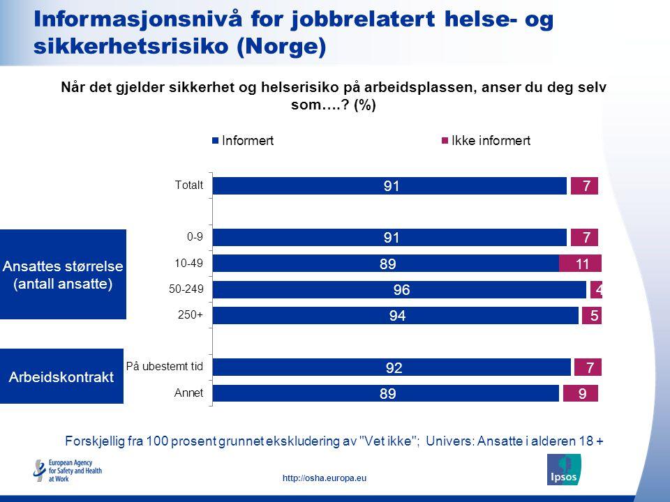 15 http://osha.europa.eu Ansattes størrelse (antall ansatte) Arbeidskontrakt Når det gjelder sikkerhet og helserisiko på arbeidsplassen, anser du deg