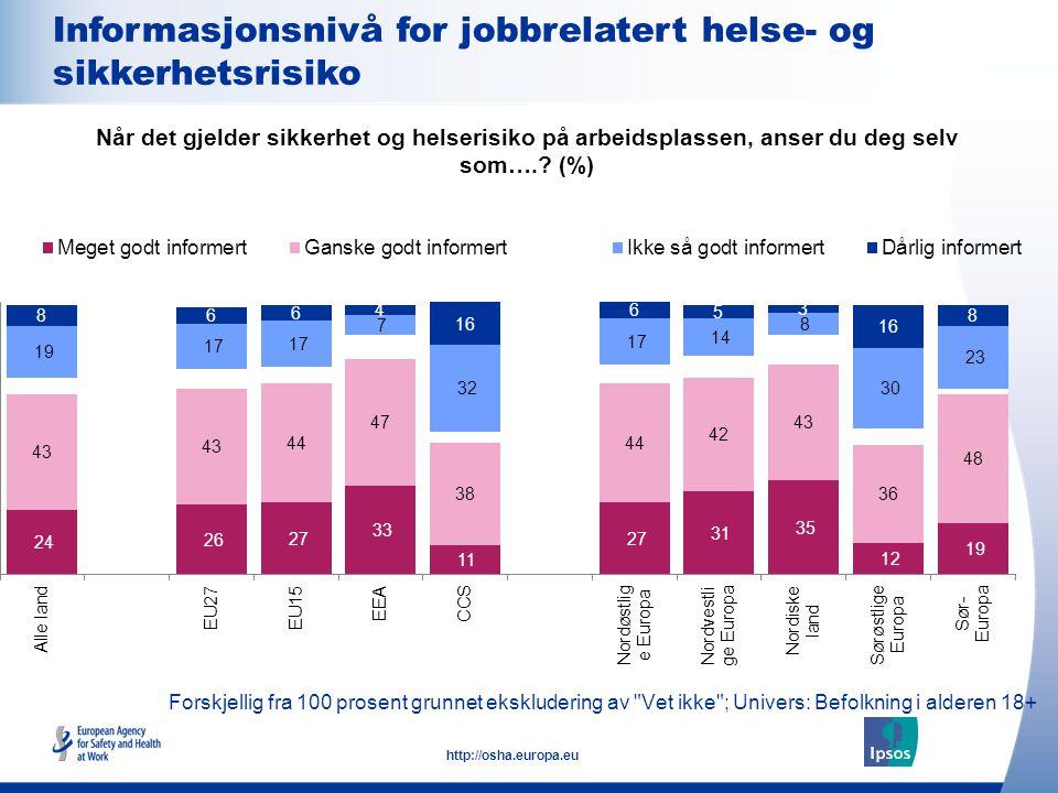 17 http://osha.europa.eu Forskjellig fra 100 prosent grunnet ekskludering av