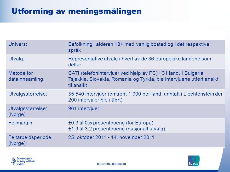 2 http://osha.europa.eu Click to add text here Utforming av meningsmålingen Note: insert graphs, tables, images here Univers:Befolkning i alderen 18+