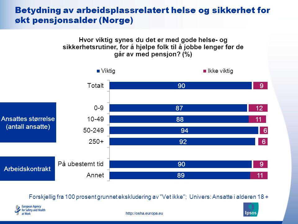 21 http://osha.europa.eu Arbeidskontrakt Ansattes størrelse (antall ansatte) Hvor viktig synes du det er med gode helse- og sikkerhetsrutiner, for å h