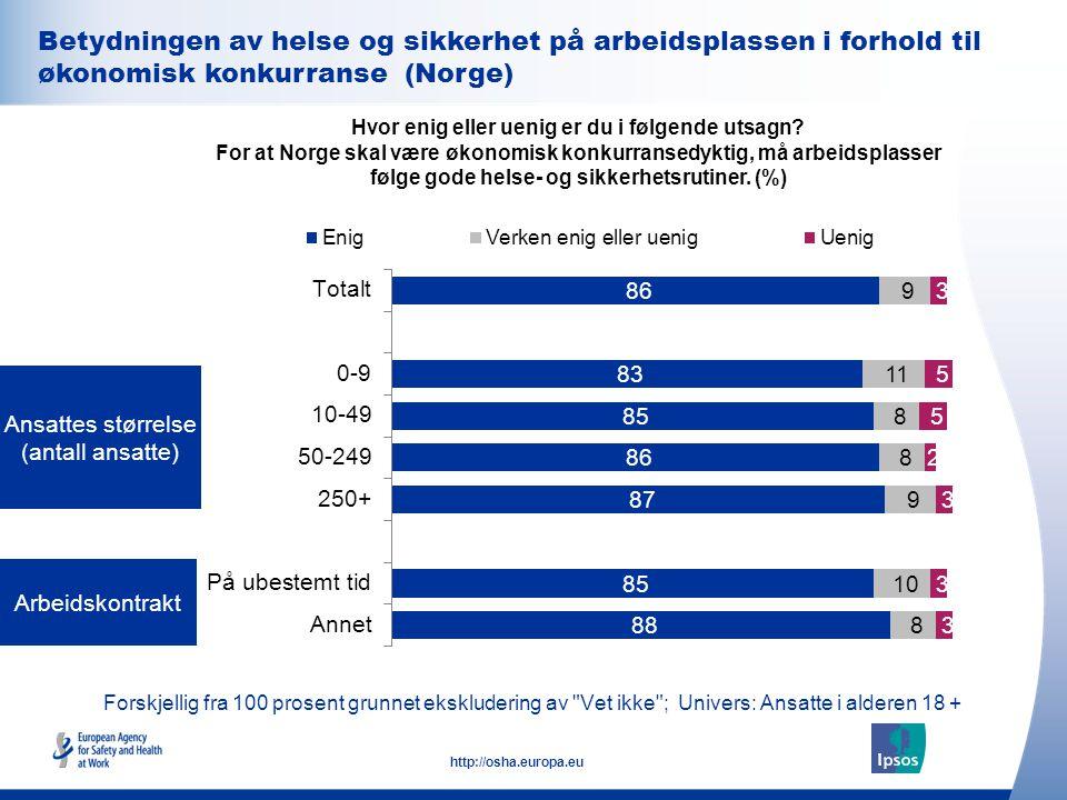 33 http://osha.europa.eu Arbeidskontrakt Ansattes størrelse (antall ansatte) Hvor enig eller uenig er du i følgende utsagn? For at Norge skal være øko