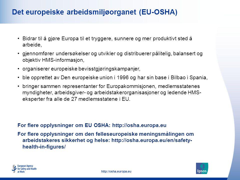 36 http://osha.europa.eu Det europeiske arbeidsmiljøorganet (EU-OSHA) •Bidrar til å gjøre Europa til et tryggere, sunnere og mer produktivt sted å arb