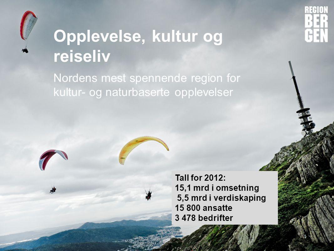 Insert company logo here Opplevelse, kultur og reiseliv Nordens mest spennende region for kultur- og naturbaserte opplevelser Tall for 2012: 15,1 mrd i omsetning 5,5 mrd i verdiskaping 15 800 ansatte 3 478 bedrifter