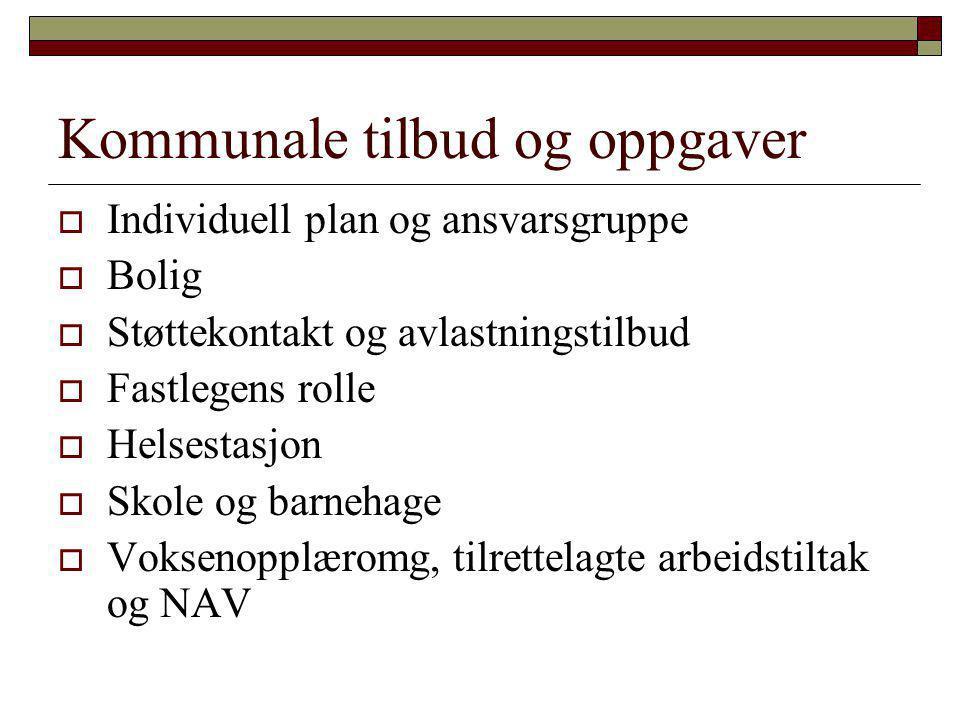 Kommunale tilbud og oppgaver  Individuell plan og ansvarsgruppe  Bolig  Støttekontakt og avlastningstilbud  Fastlegens rolle  Helsestasjon  Skol